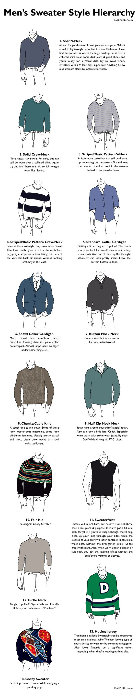 how to wear sweaters infographic